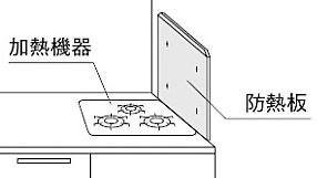 防熱板やキッチンパネルガード